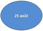 25aout2016